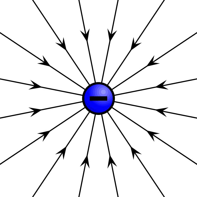 Visar ett elektriskt fält, hur riktningen på fältet är densamma som kraften hos en positiv partikel i fältet.